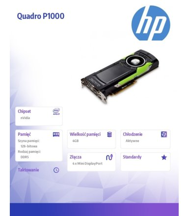 HP Inc. NVIDIA Quadro P1000 4GB Kit 1ME01AA